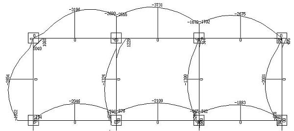 四间房屋地基,结构设计图展示