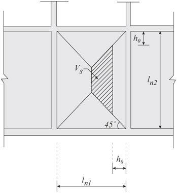 文章内容 >> 平板式筏基底板冲切,剪切计算  梁板式筏形基础与平板式图片