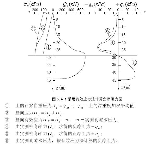 非均匀分布参数电路