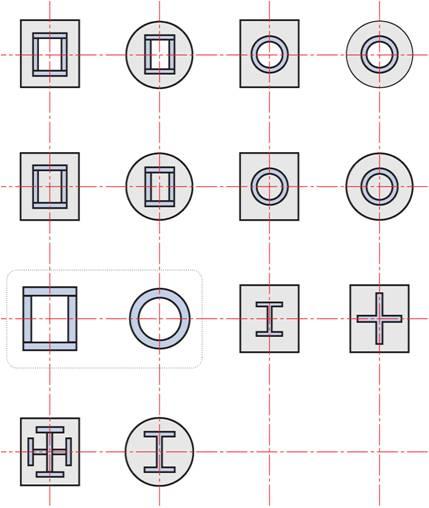 c程序的三种基本结构